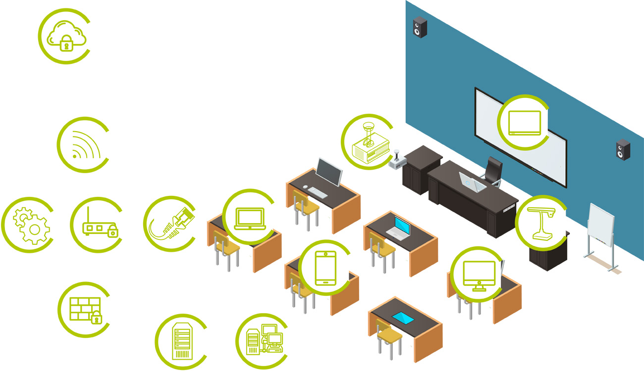 LS IT Digitaler Klassenraum - Informatikgeräte & Lösungen für die Digitalisierung der Schulen
