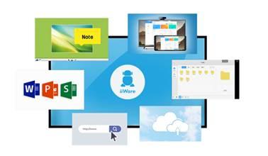 Digitale Schule - Interaktive Displays inklusive passender Software
